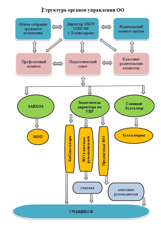 http://sch9.hanka-edu.ru/upload/sch9hr/information_system_115/0/5/5/8/8/item_5588/information_items_property_2785.jpg